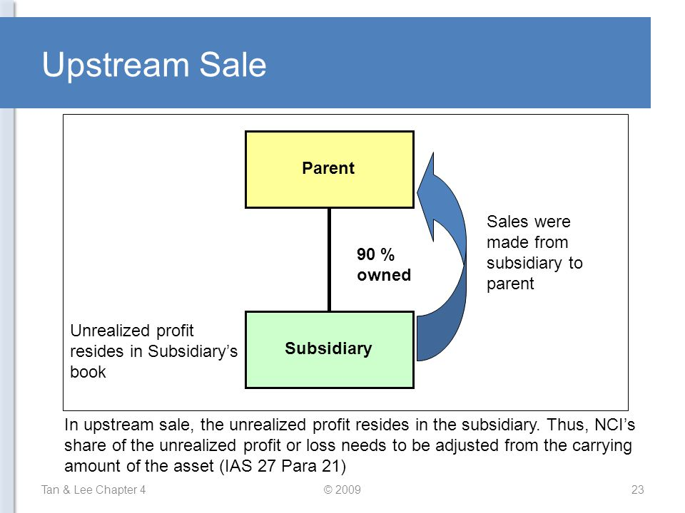 Upstream Sale Parent Sales were made from subsidiary to parent