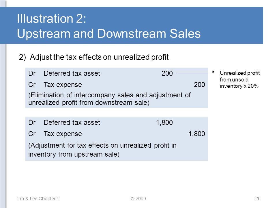 Illustration 2: Upstream and Downstream Sales