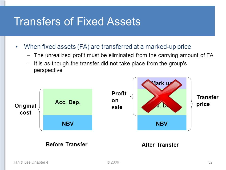 Transfers of Fixed Assets