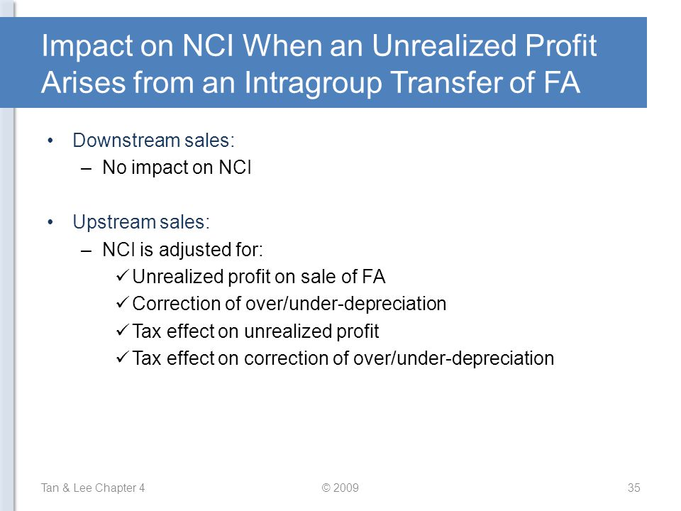 Impact on NCI When an Unrealized Profit Arises from an Intragroup Transfer of FA
