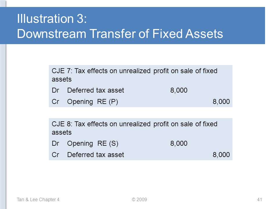Illustration 3: Downstream Transfer of Fixed Assets