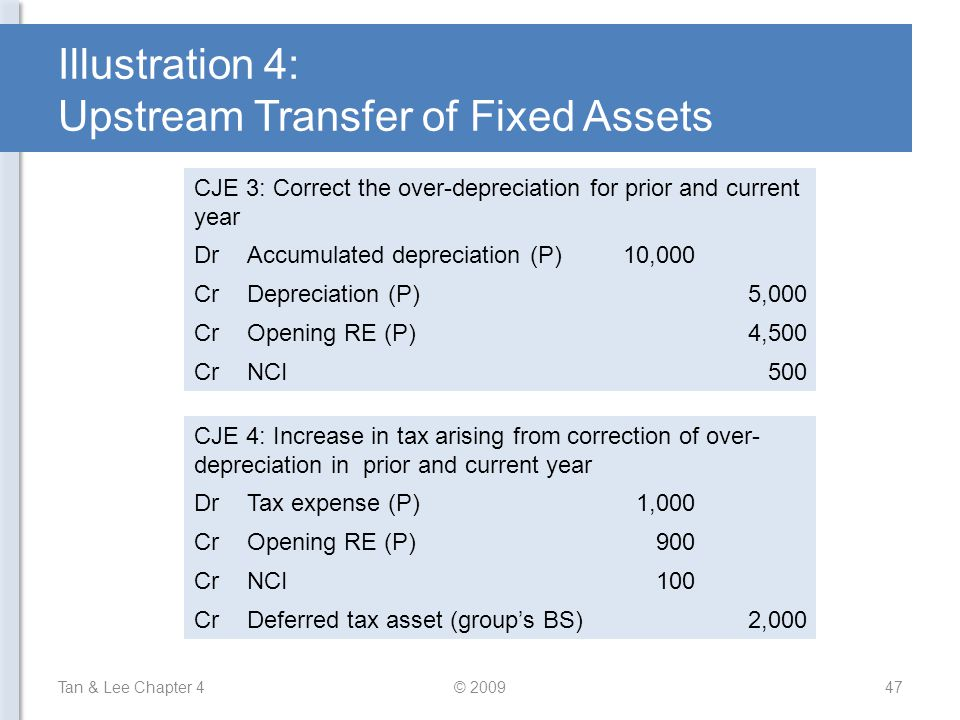 Illustration 4: Upstream Transfer of Fixed Assets