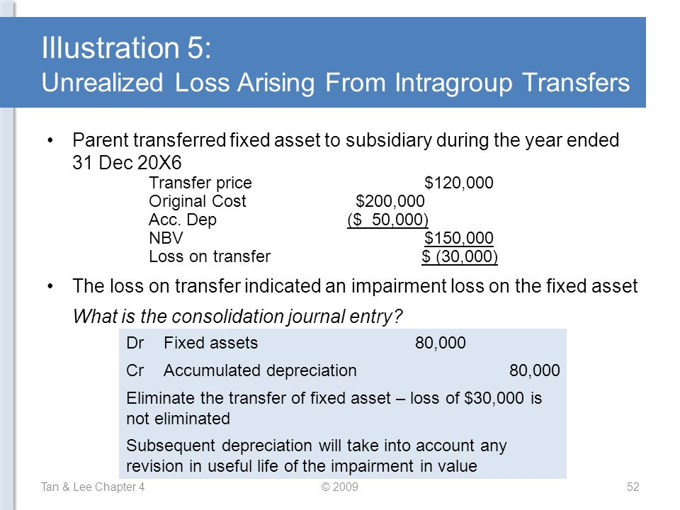 Illustration 5: Unrealized Loss Arising From Intragroup Transfers