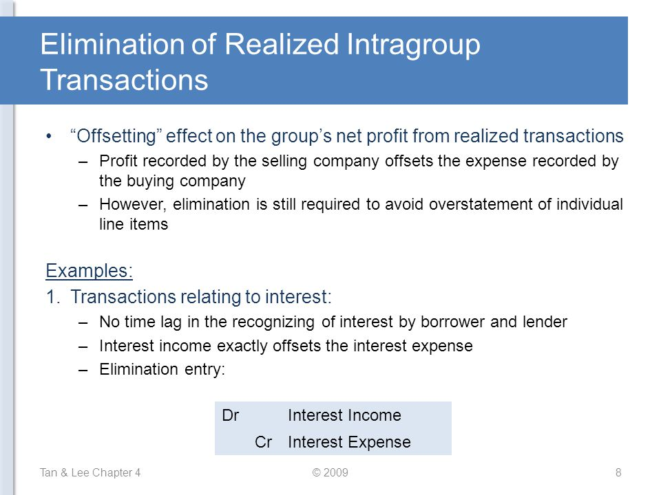 Elimination of Realized Intragroup Transactions