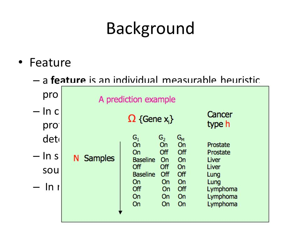 Background Feature. a feature is an individual measurable heuristic property of a phenomenon being observed.