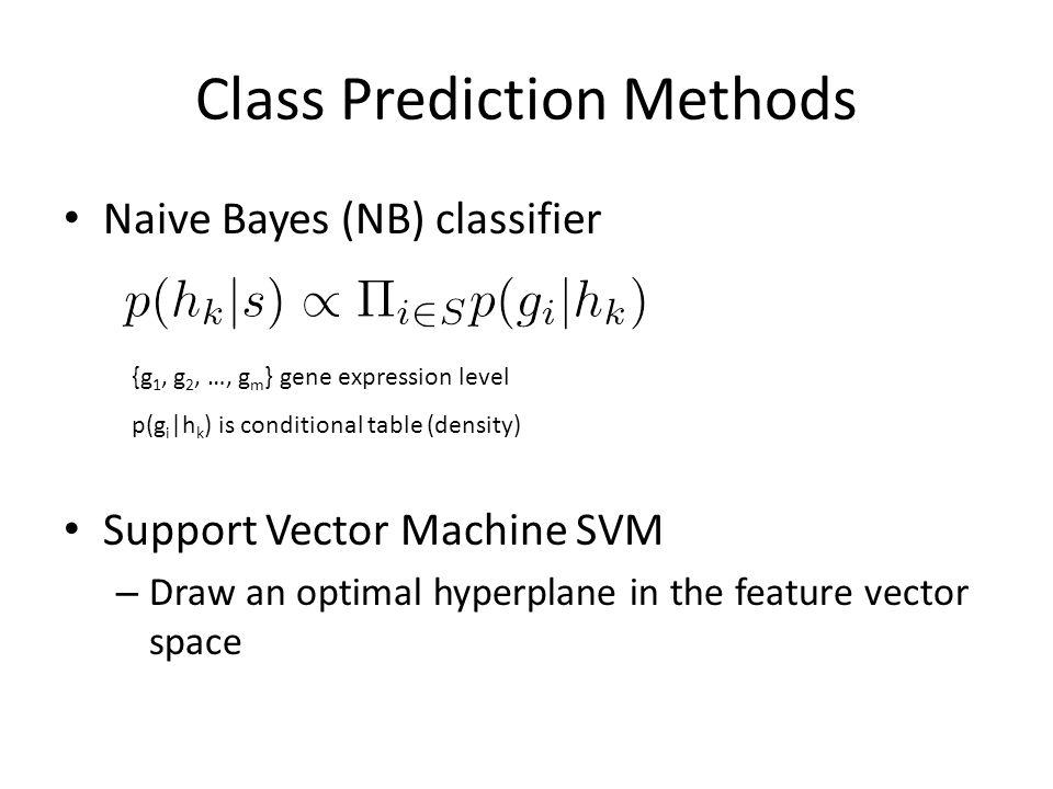 Class Prediction Methods