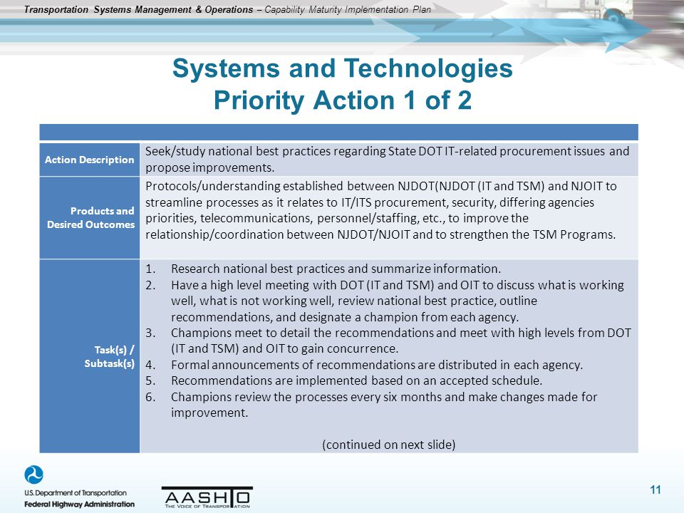 Systems and Technologies Priority Action 1 of 2