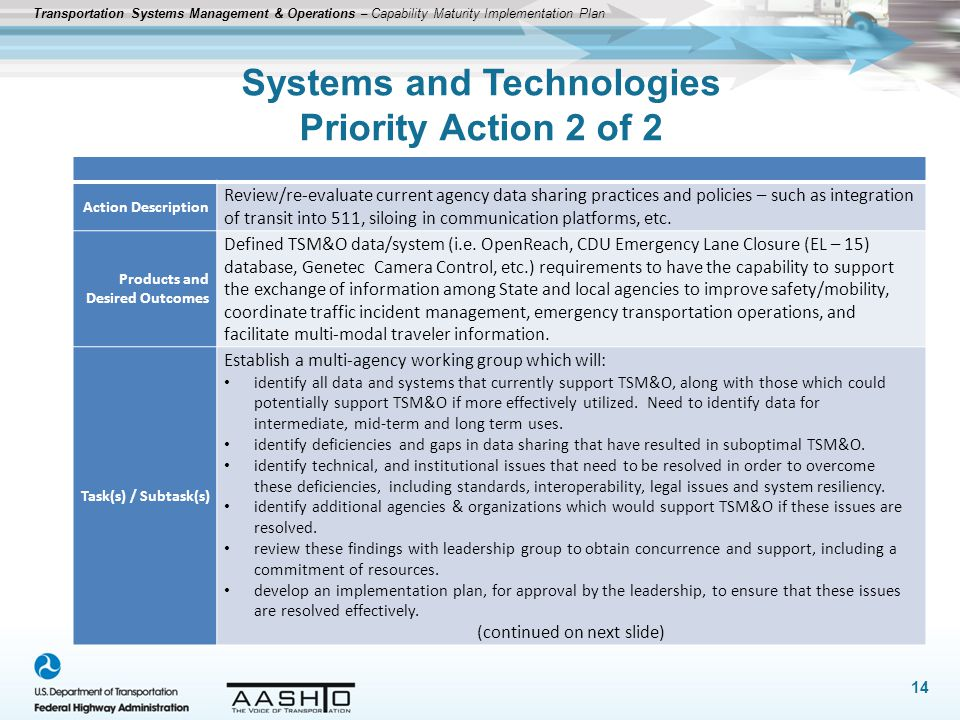 Systems and Technologies Priority Action 2 of 2