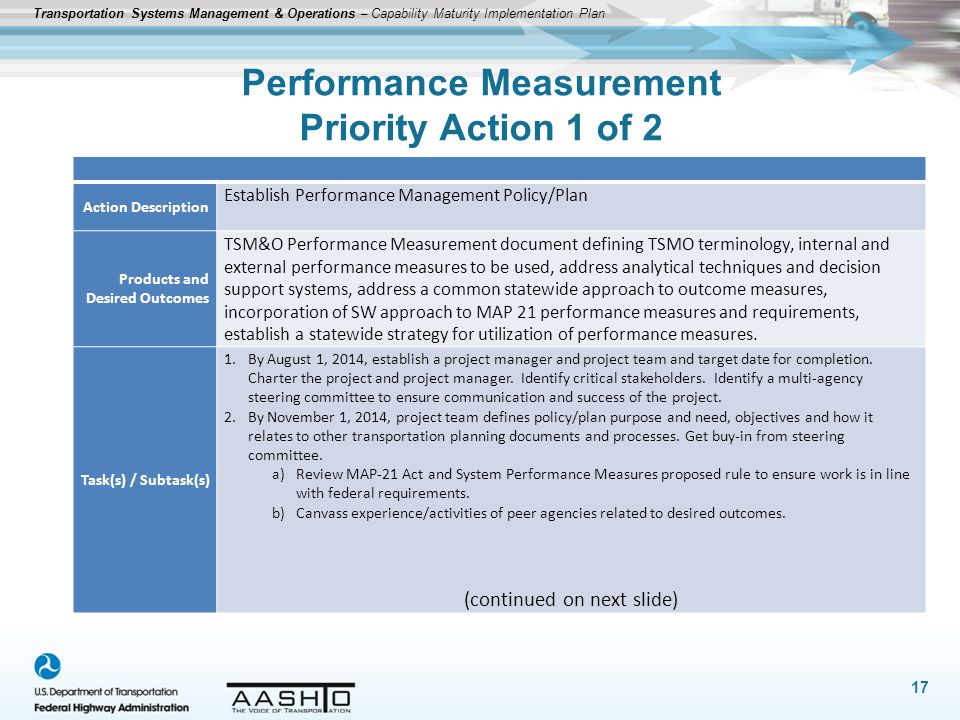 Performance Measurement Priority Action 1 of 2