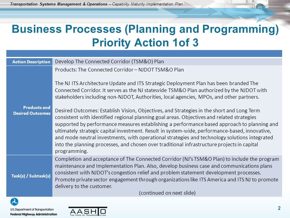 Business Processes (Planning and Programming) Priority Action 1of 3