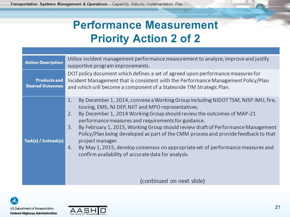 Performance Measurement Priority Action 2 of 2