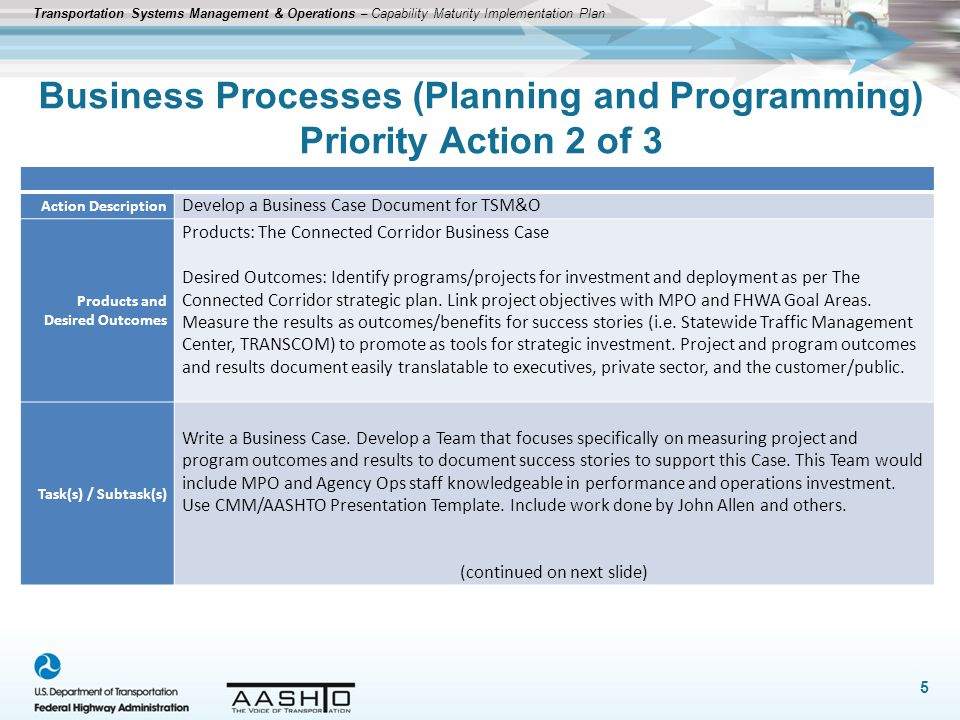 Business Processes (Planning and Programming) Priority Action 2 of 3