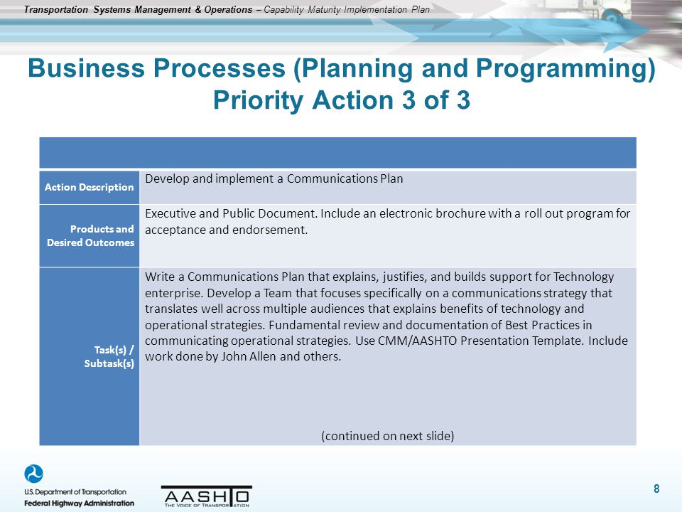 Business Processes (Planning and Programming) Priority Action 3 of 3