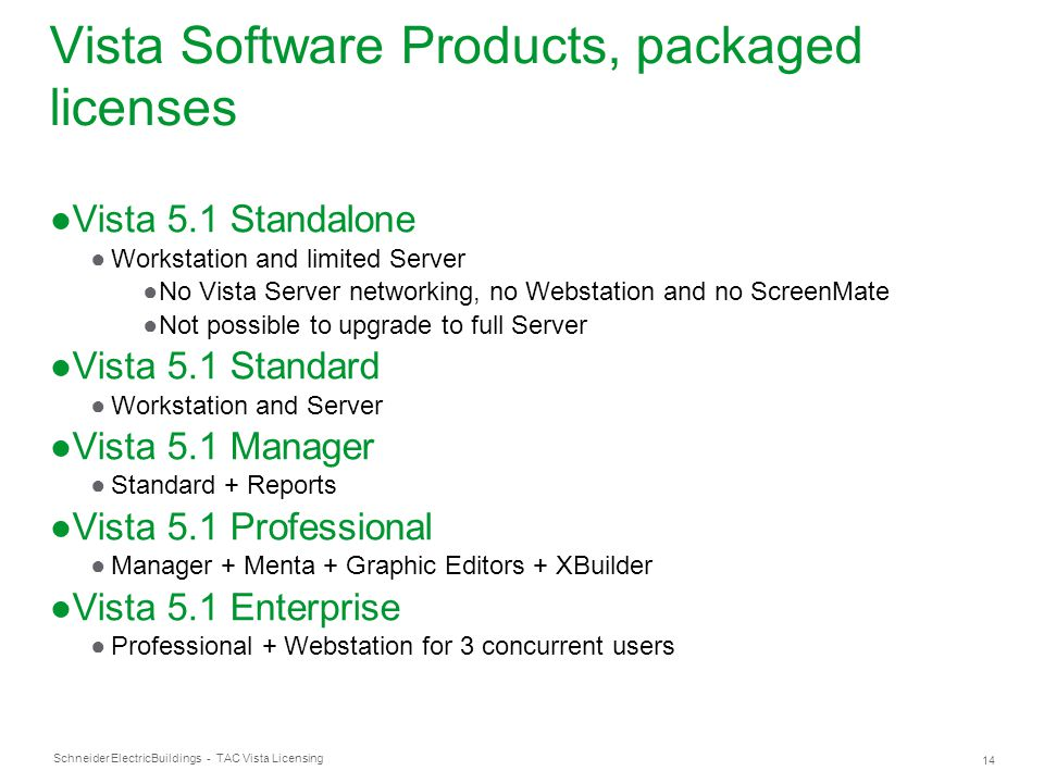 Vista Software Products, packaged licenses