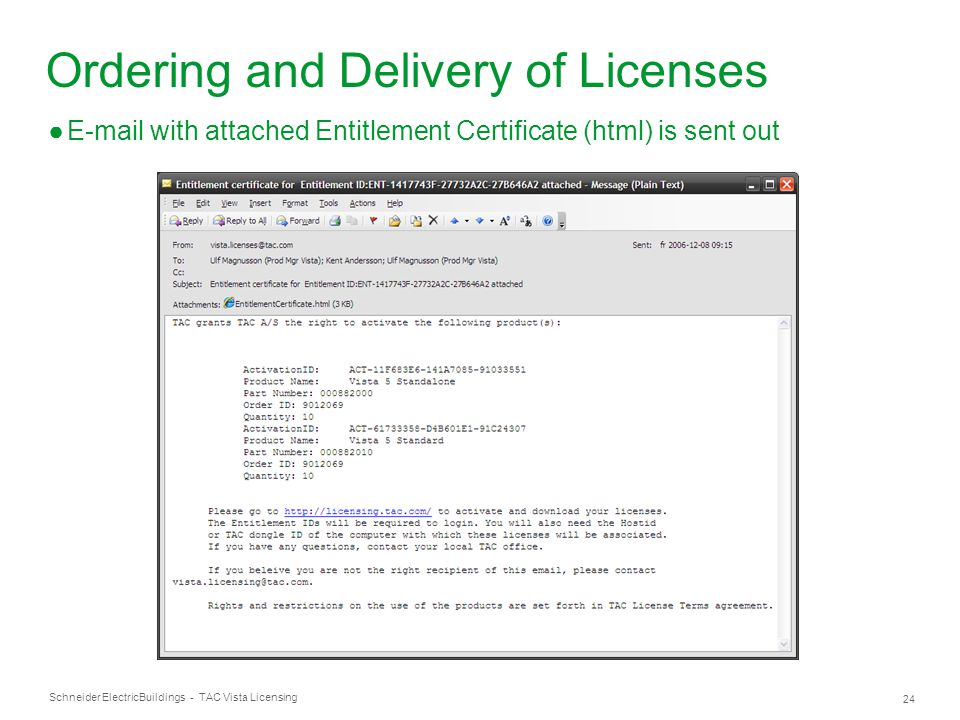 Ordering and Delivery of Licenses