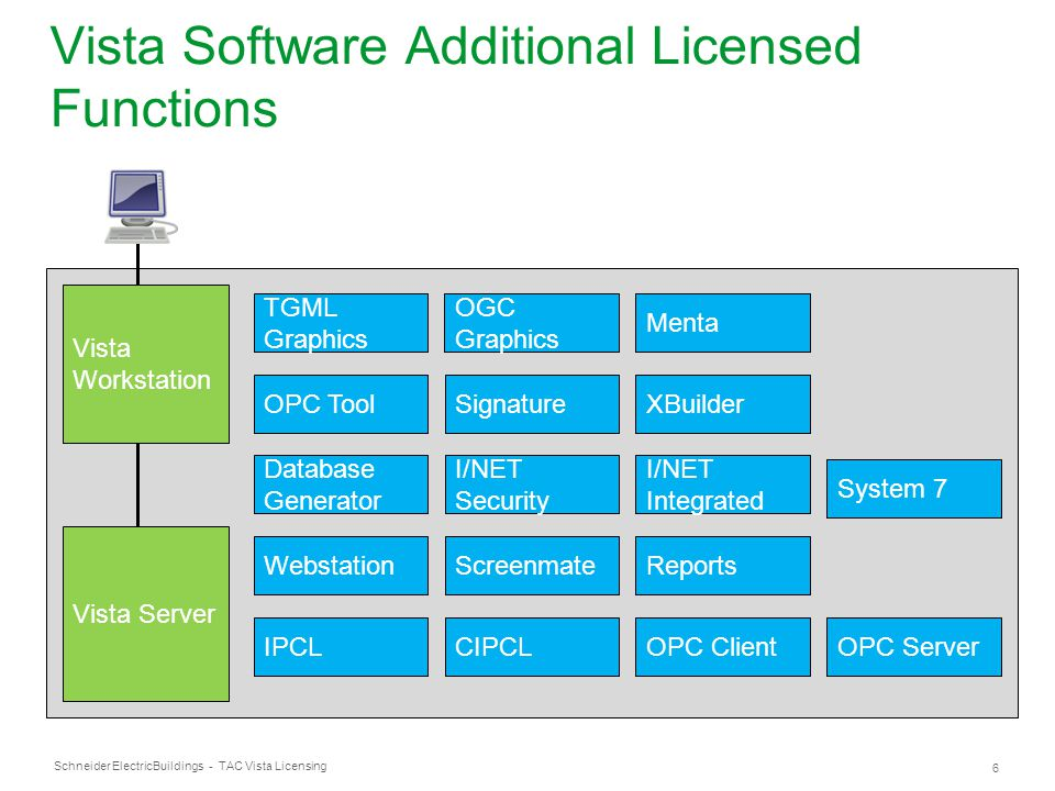 Vista Software Additional Licensed Functions