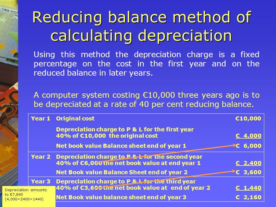 Reducing balance method of calculating depreciation