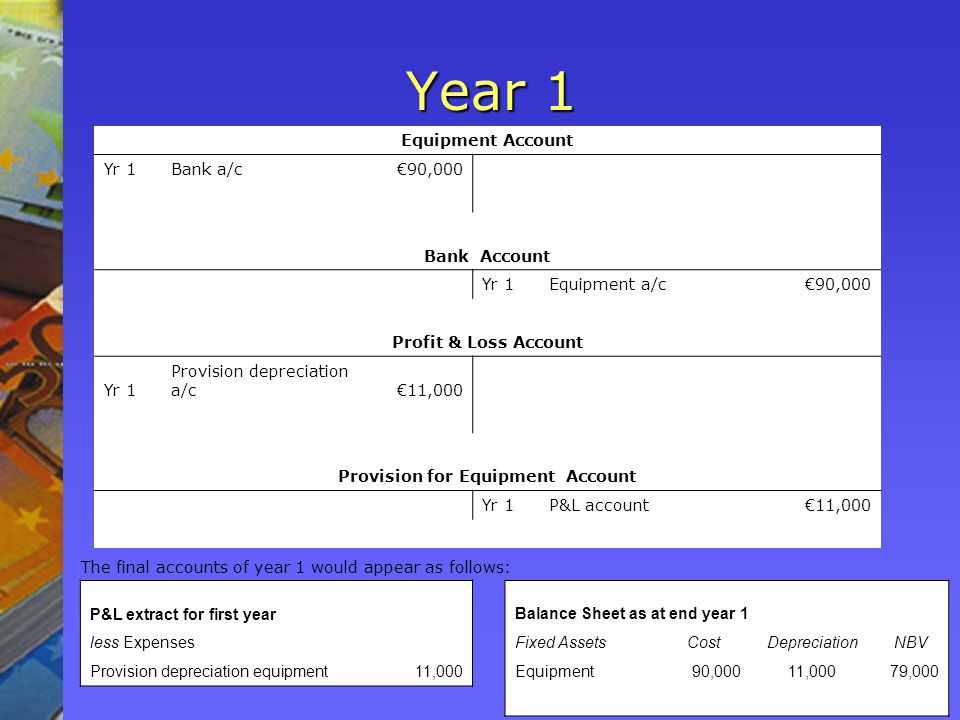 Provision for Equipment Account
