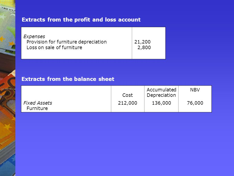 Provision For Depreciation Account Furniture Disposal Account. 31 Extracts  ...