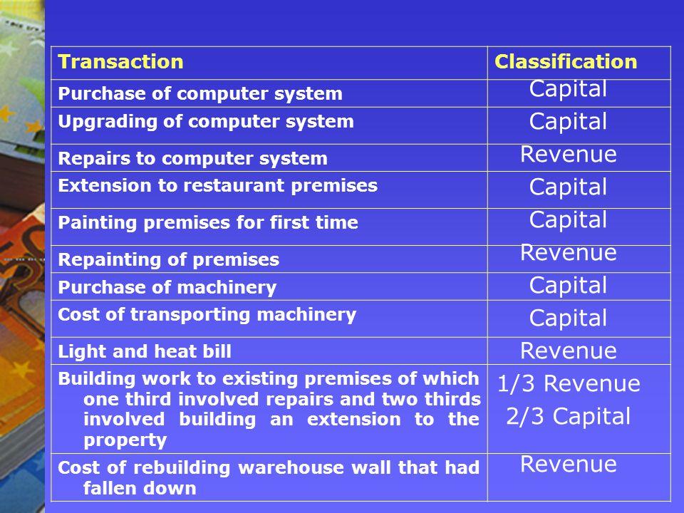 Capital Revenue 1/3 Revenue 2/3 Capital Transaction Classification