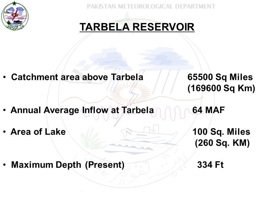 TARBELA RESERVOIR Catchment area above Tarbela 65500 Sq Miles