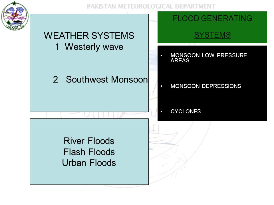 FLOOD GENERATING SYSTEMS