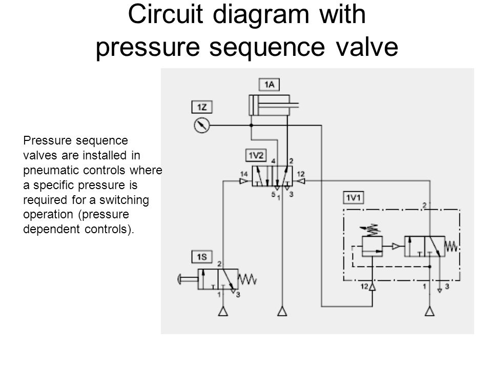 Circuit diagram with pressure sequence valve