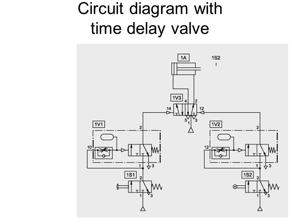 development of single actuator circuits ppt