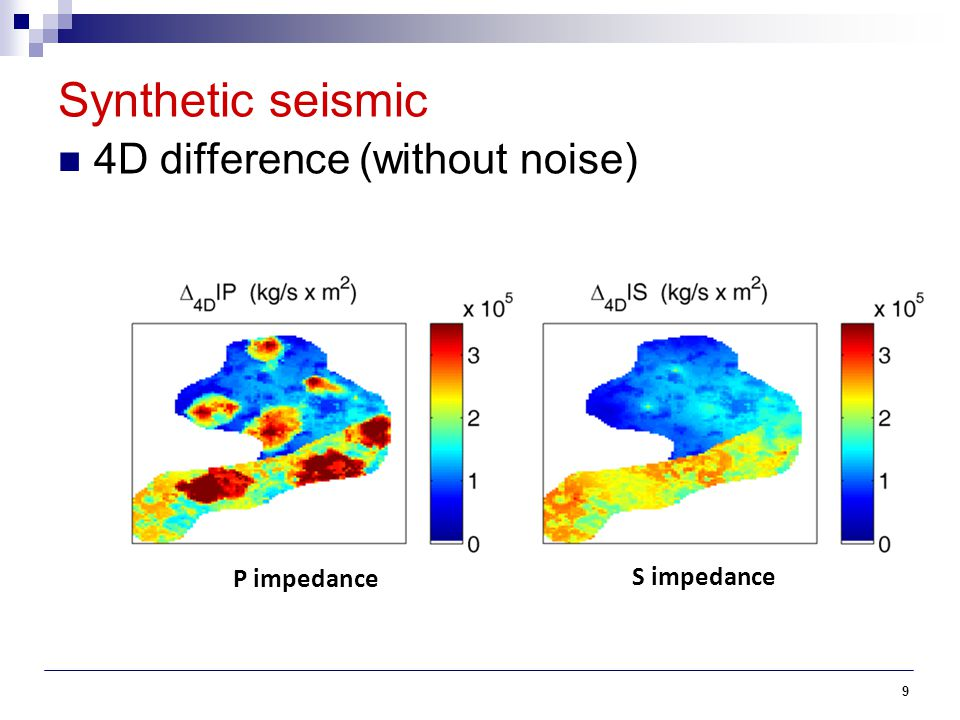 Synthetic seismic 4D difference (without noise) P impedance