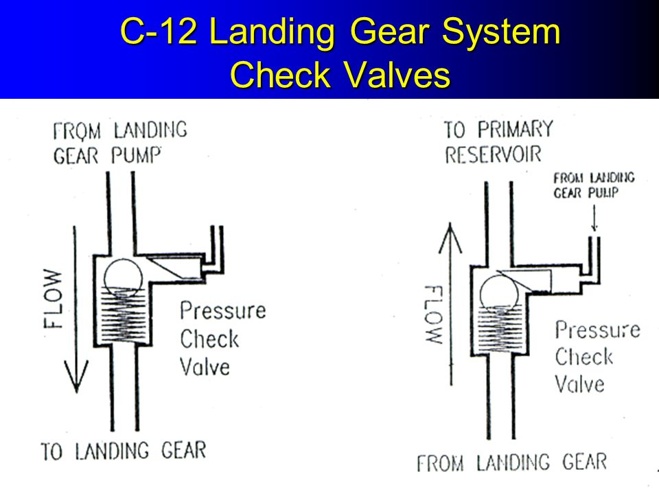 C-12 Landing Gear System Check Valves