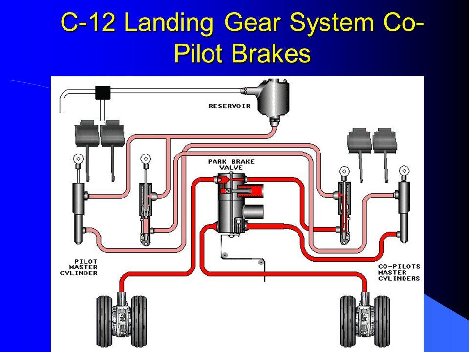 C-12 Landing Gear System Co-Pilot Brakes