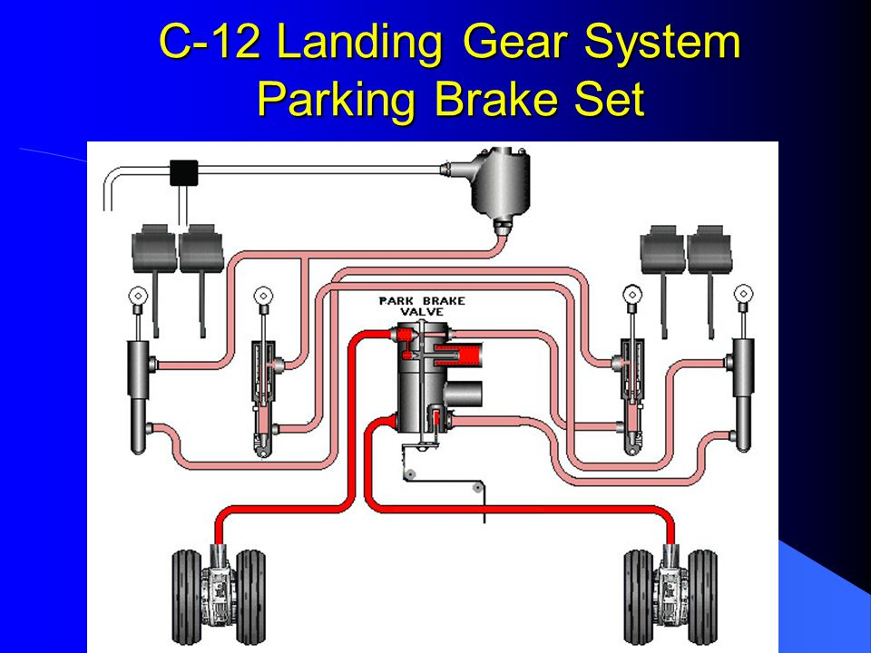 C-12 Landing Gear System Parking Brake Set