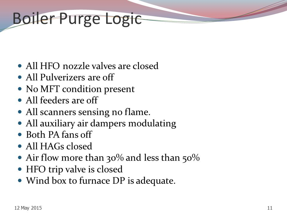 Boiler Purge Logic All HFO nozzle valves are closed