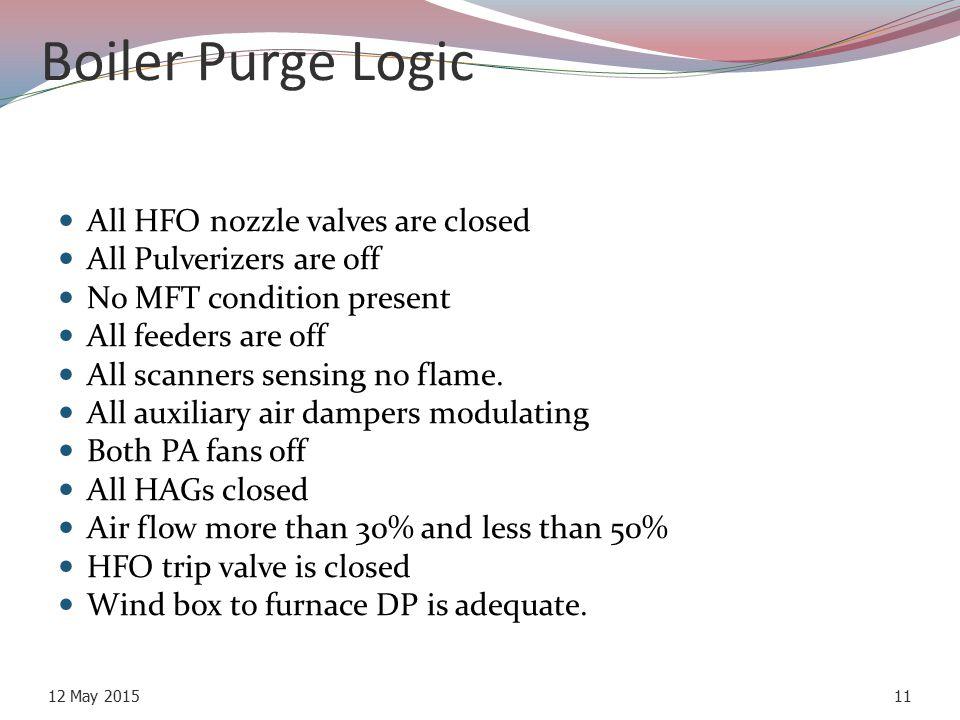 Boiler Purge Logic All HFO nozzle valves are closed