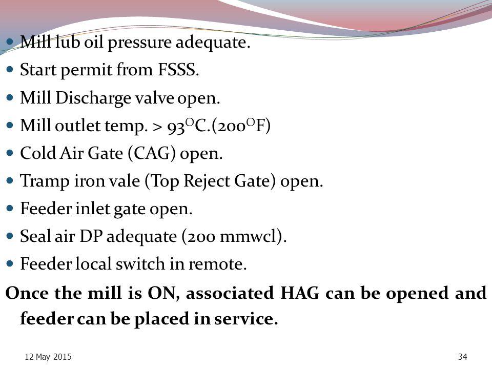 Mill lub oil pressure adequate. Start permit from FSSS.