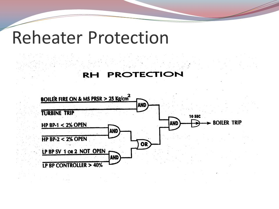 Reheater Protection