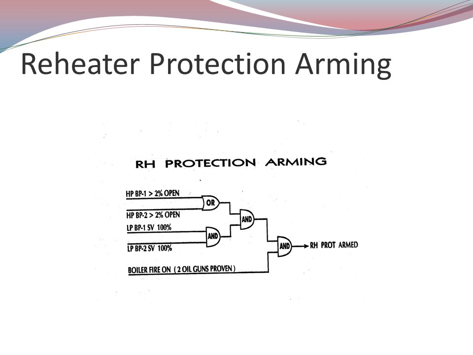 Reheater Protection Arming