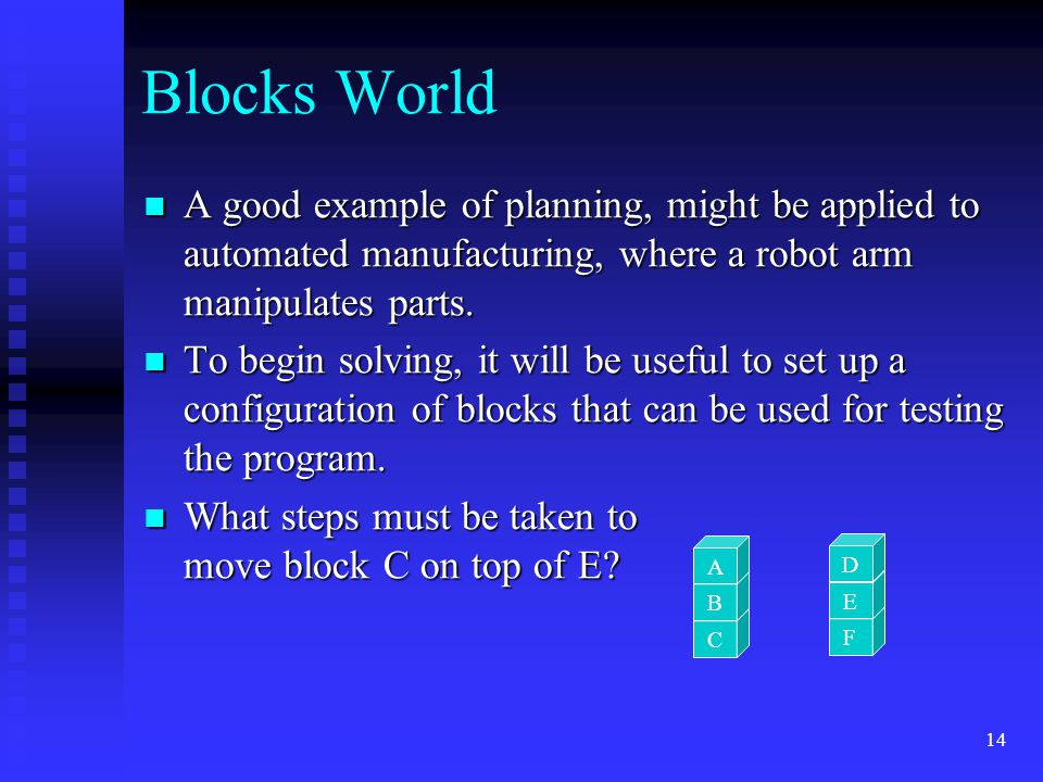 Blocks World A good example of planning, might be applied to automated manufacturing, where a robot arm manipulates parts.
