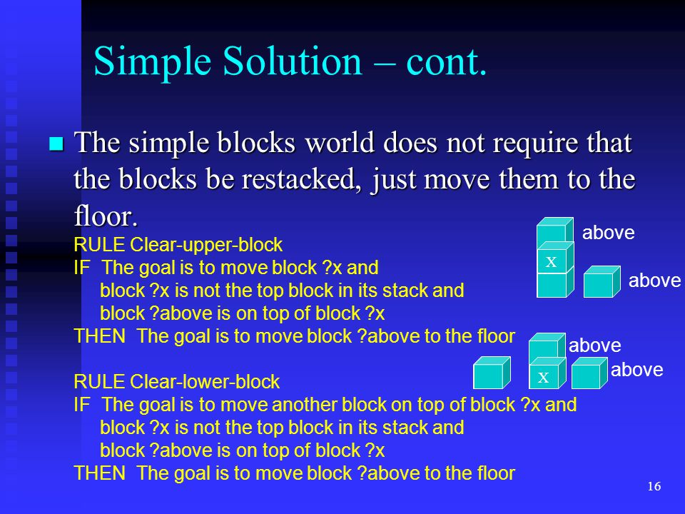 Simple Solution – cont.