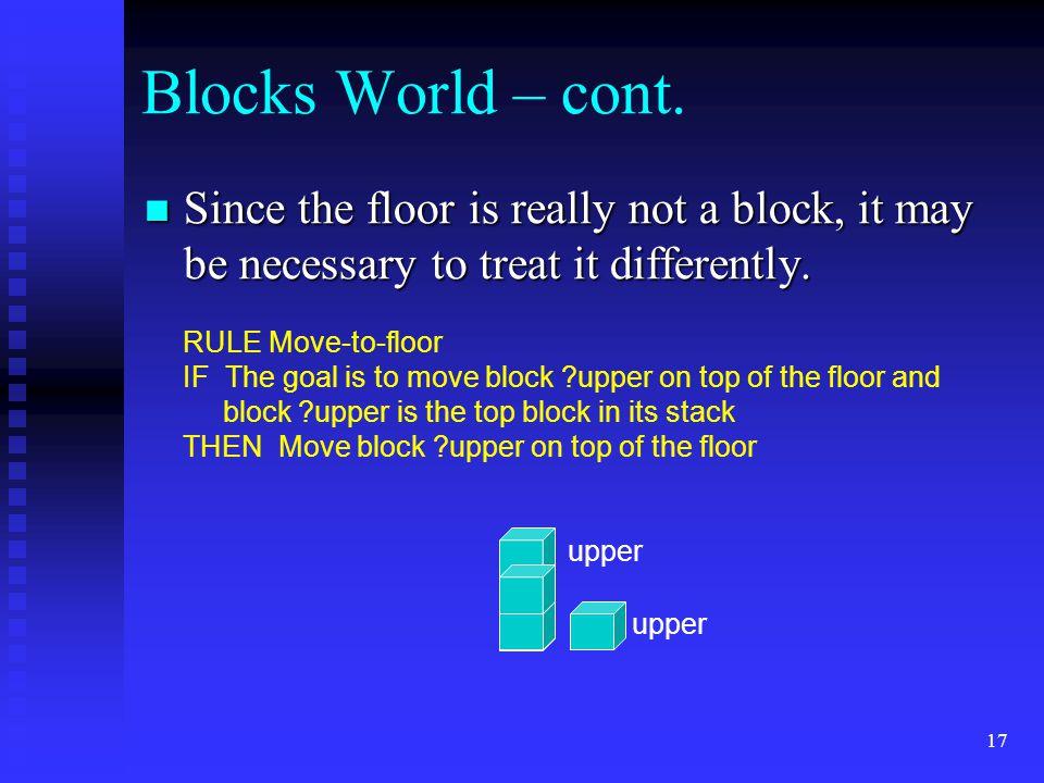 Blocks World – cont.