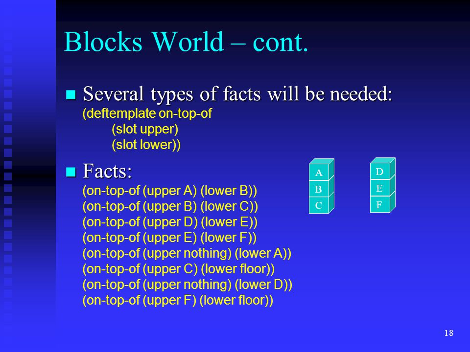 Blocks World – cont. Several types of facts will be needed: (deftemplate on-top-of (slot upper) (slot lower))
