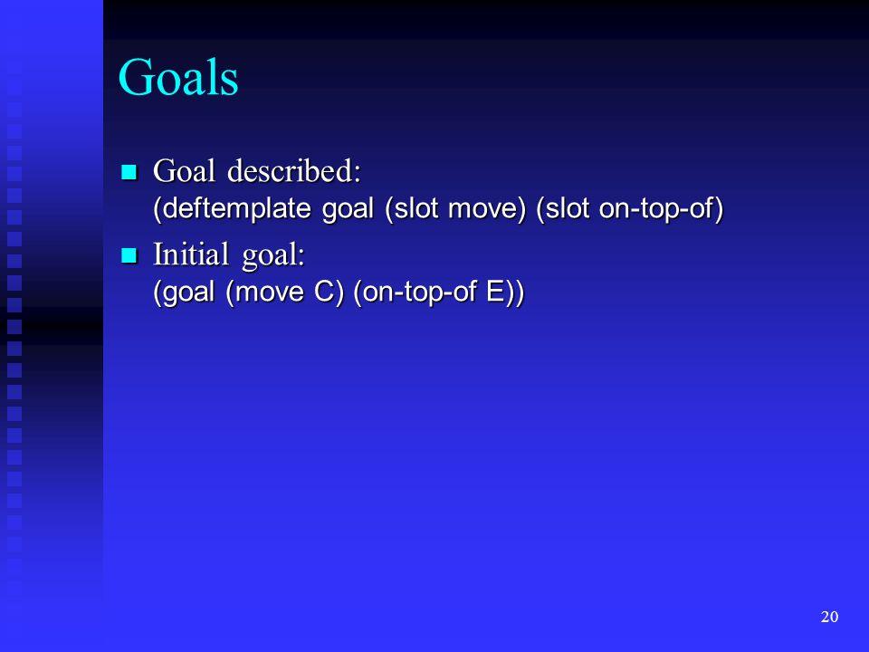Goals Goal described: (deftemplate goal (slot move) (slot on-top-of)