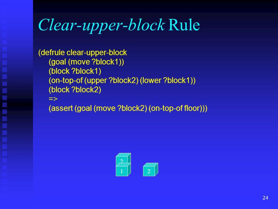 Clear-upper-block Rule