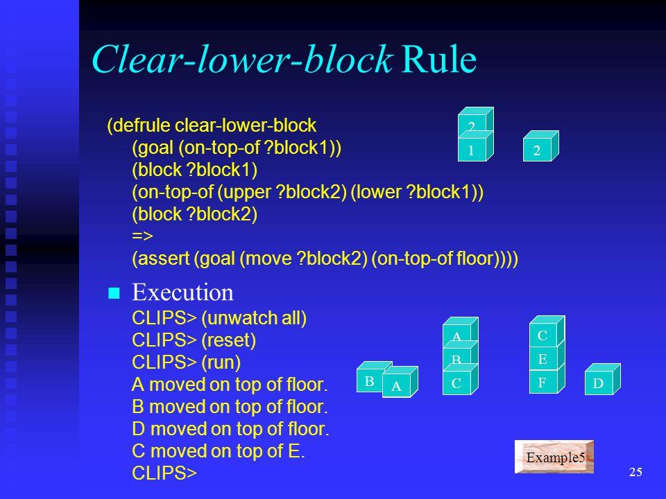 Clear-lower-block Rule