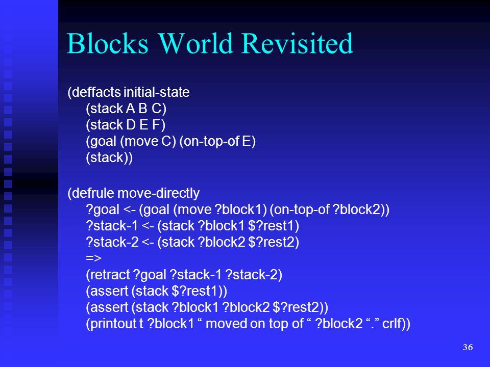 Blocks World Revisited