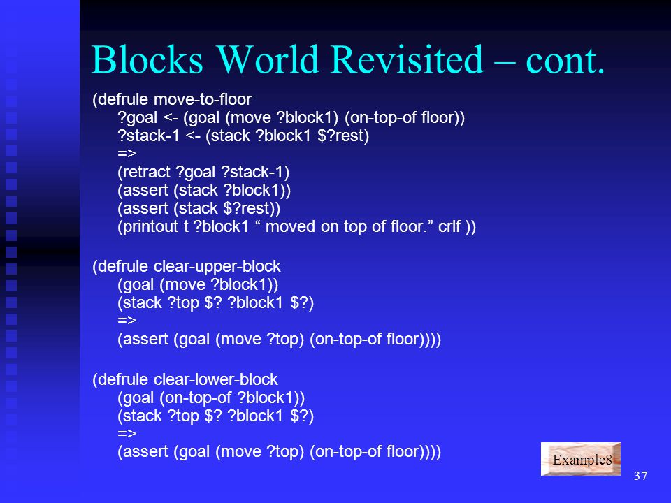 Blocks World Revisited – cont.