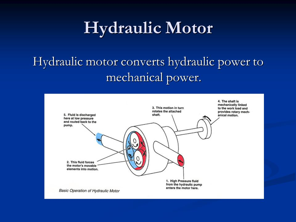 Hydraulic motor converts hydraulic power to mechanical power.