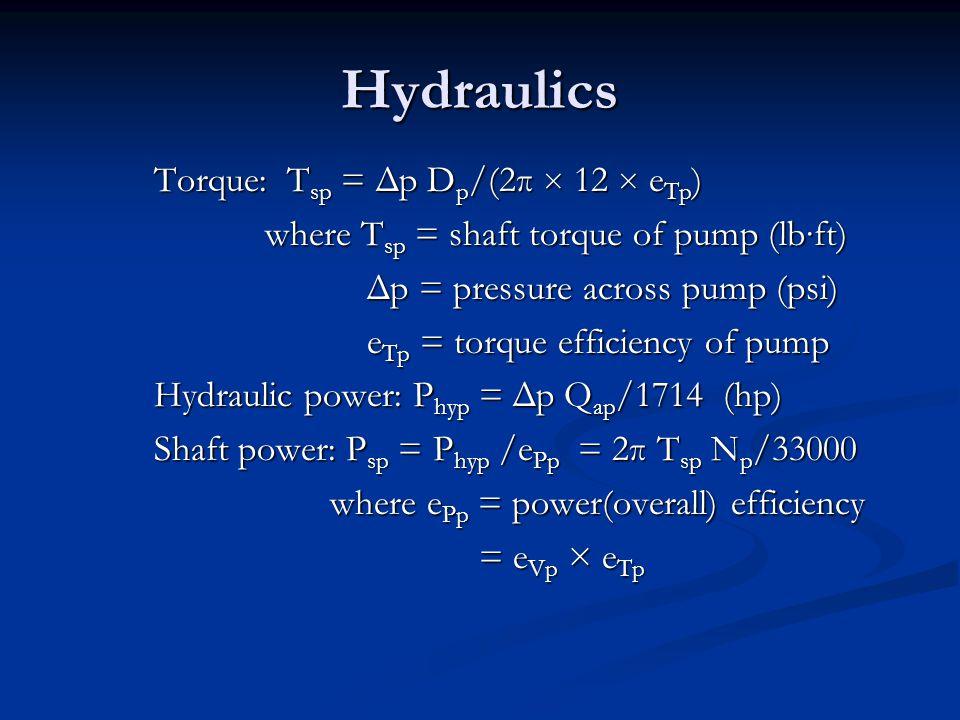 Hydraulics Torque: Tsp = Δp Dp/(2π × 12 × eTp)