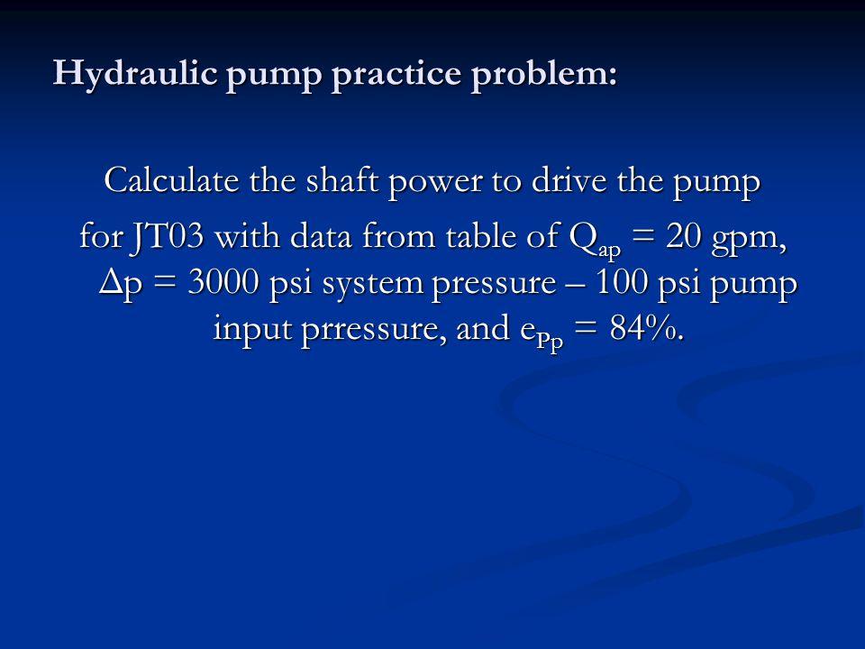 Hydraulic pump practice problem: