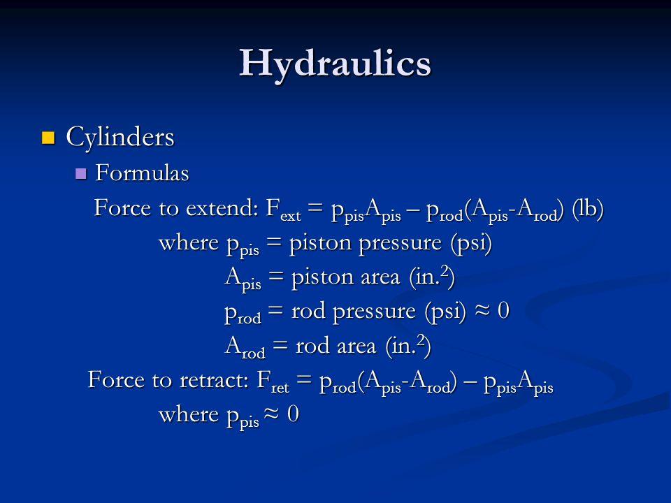 Hydraulics Cylinders Formulas